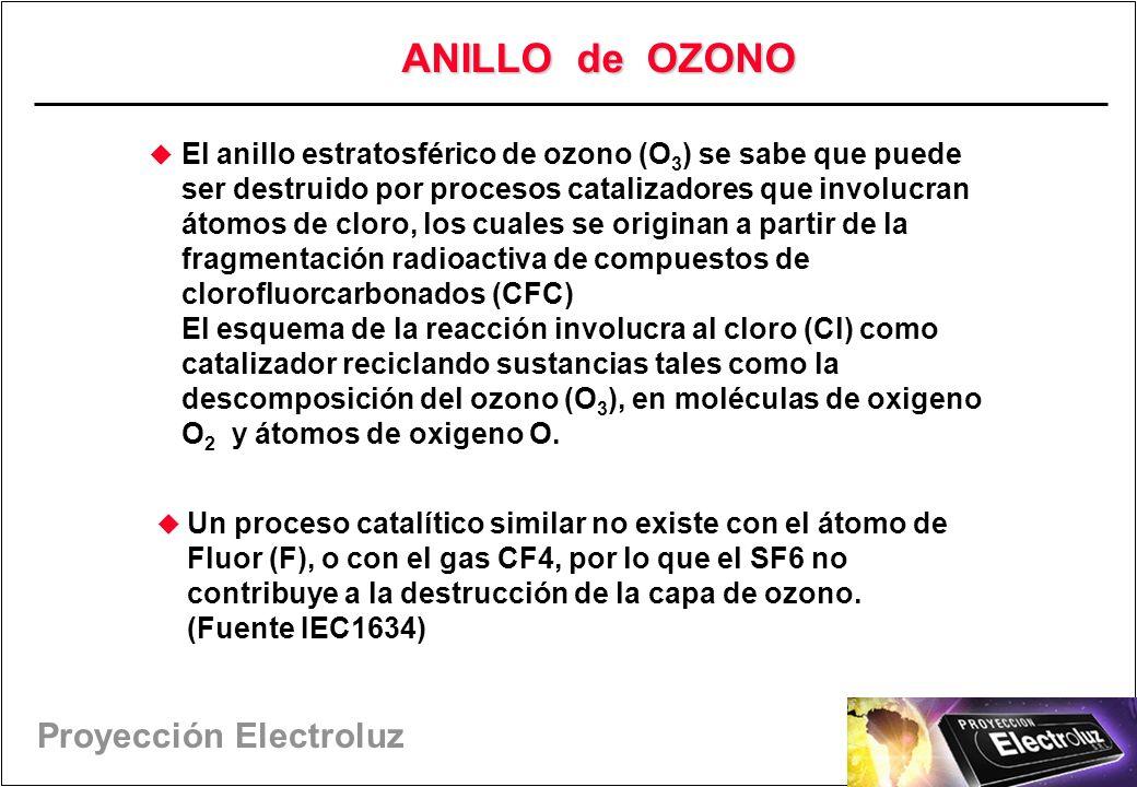 Proyección Electroluz ANILLO de OZONO El anillo estratosférico de ozono (O 3 ) se sabe que puede ser destruido por procesos catalizadores que involucran átomos de cloro, los cuales se originan a partir de la fragmentación radioactiva de compuestos de clorofluorcarbonados (CFC) El esquema de la reacción involucra al cloro (Cl) como catalizador reciclando sustancias tales como la descomposición del ozono (O 3 ), en moléculas de oxigeno O 2 y átomos de oxigeno O.
