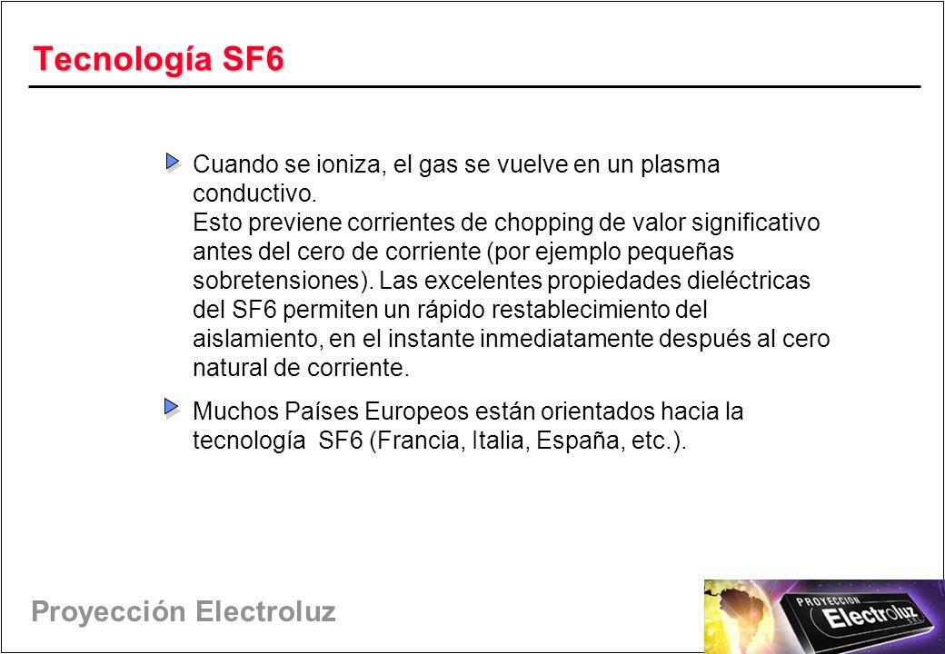 Proyección Electroluz Tecnología SF6 Cuando se ioniza, el gas se vuelve en un plasma conductivo.