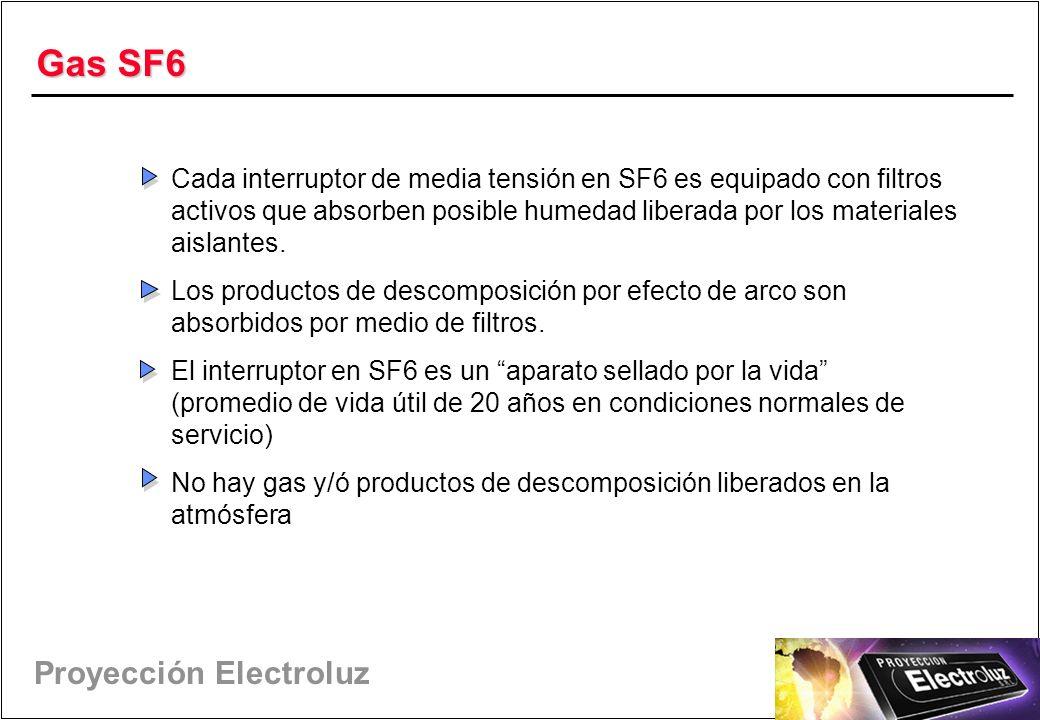 Proyección Electroluz Gas SF6 Cada interruptor de media tensión en SF6 es equipado con filtros activos que absorben posible humedad liberada por los materiales aislantes.
