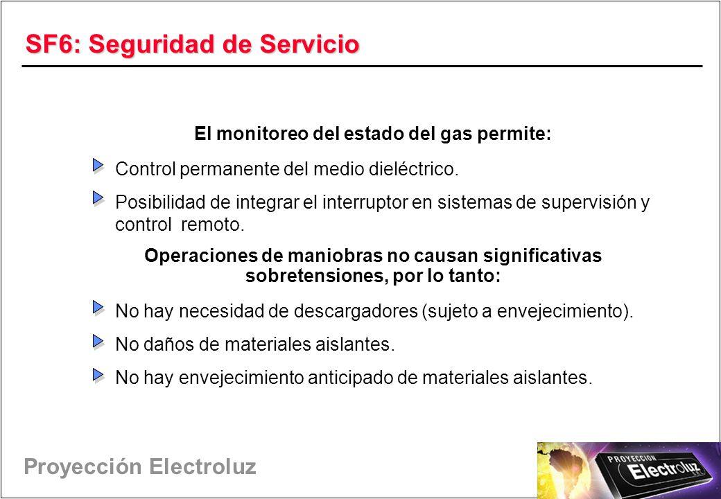 Proyección Electroluz SF6: Seguridad de Servicio El monitoreo del estado del gas permite: Control permanente del medio dieléctrico.