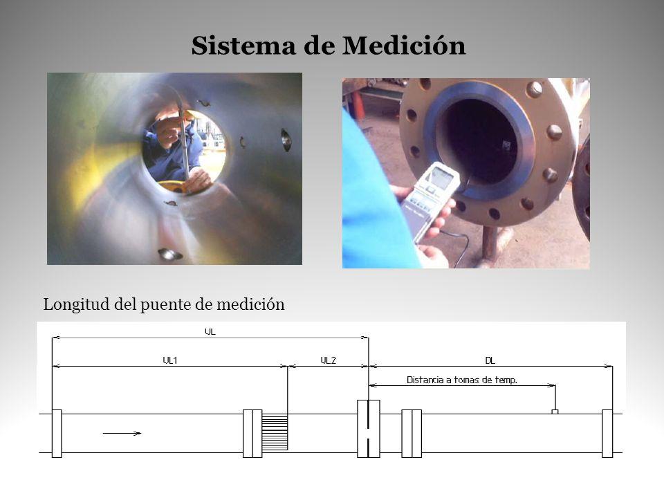 Longitud del puente de medición Sistema de Medición