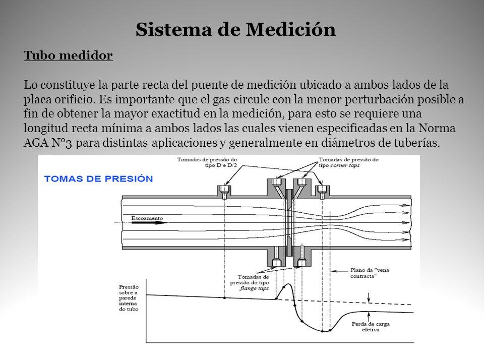 Tubo medidor Lo constituye la parte recta del puente de medición ubicado a ambos lados de la placa orificio. Es importante que el gas circule con la m