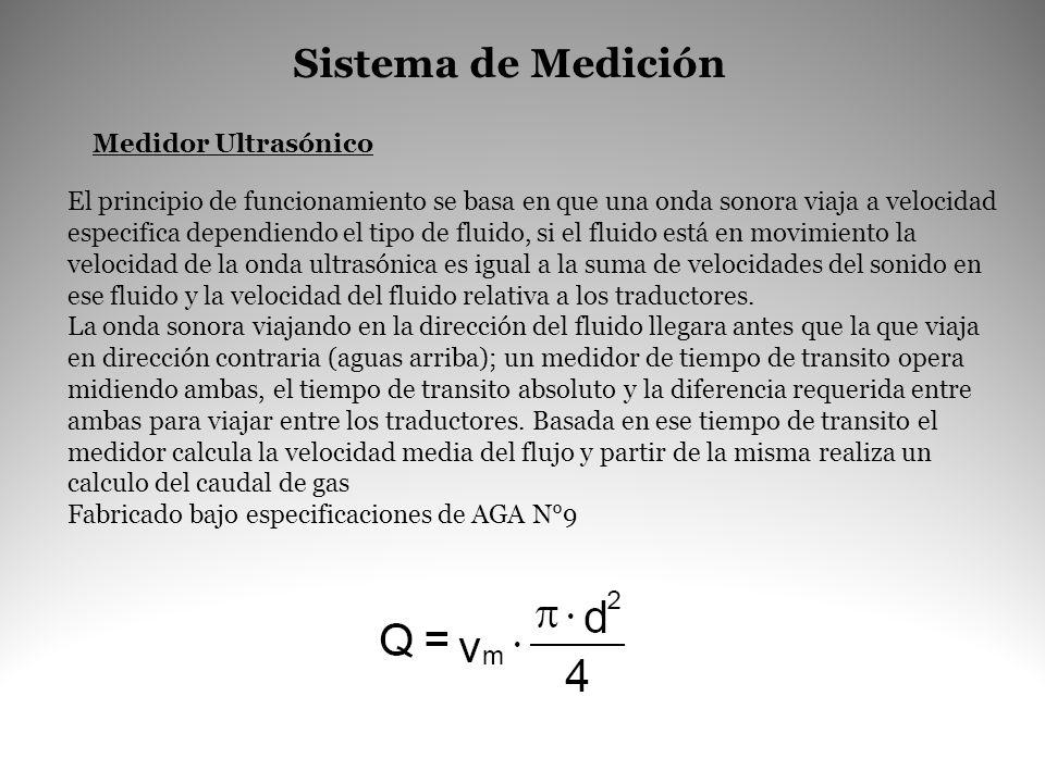 Medidor Ultrasónico El principio de funcionamiento se basa en que una onda sonora viaja a velocidad especifica dependiendo el tipo de fluido, si el fl