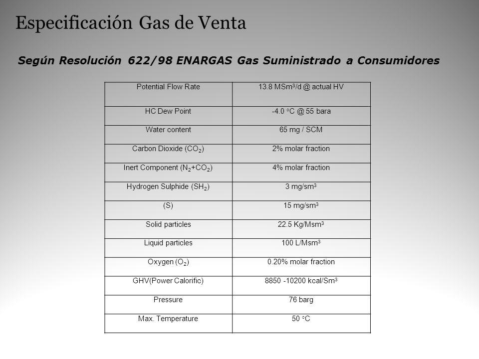 Especificación Gas de Venta Según Resolución 622/98 ENARGAS Gas Suministrado a Consumidores Potential Flow Rate13.8 MSm 3 /d @ actual HV HC Dew Point-