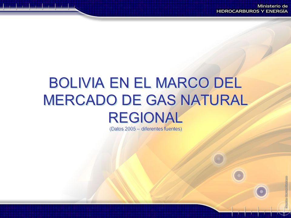 BOLIVIA EN EL MARCO DEL MERCADO DE GAS NATURAL REGIONAL (Datos 2005 – diferentes fuentes)