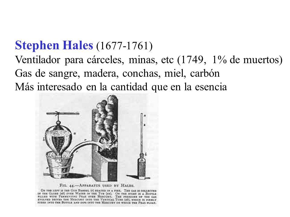 Stephen Hales (1677-1761) Ventilador para cárceles, minas, etc (1749, 1% de muertos) Gas de sangre, madera, conchas, miel, carbón Más interesado en la