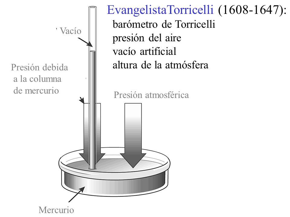 Presión atmosférica Mercurio Vacío Presión debida a la columna de mercurio EvangelistaTorricelli (1608-1647): barómetro de Torricelli presión del aire