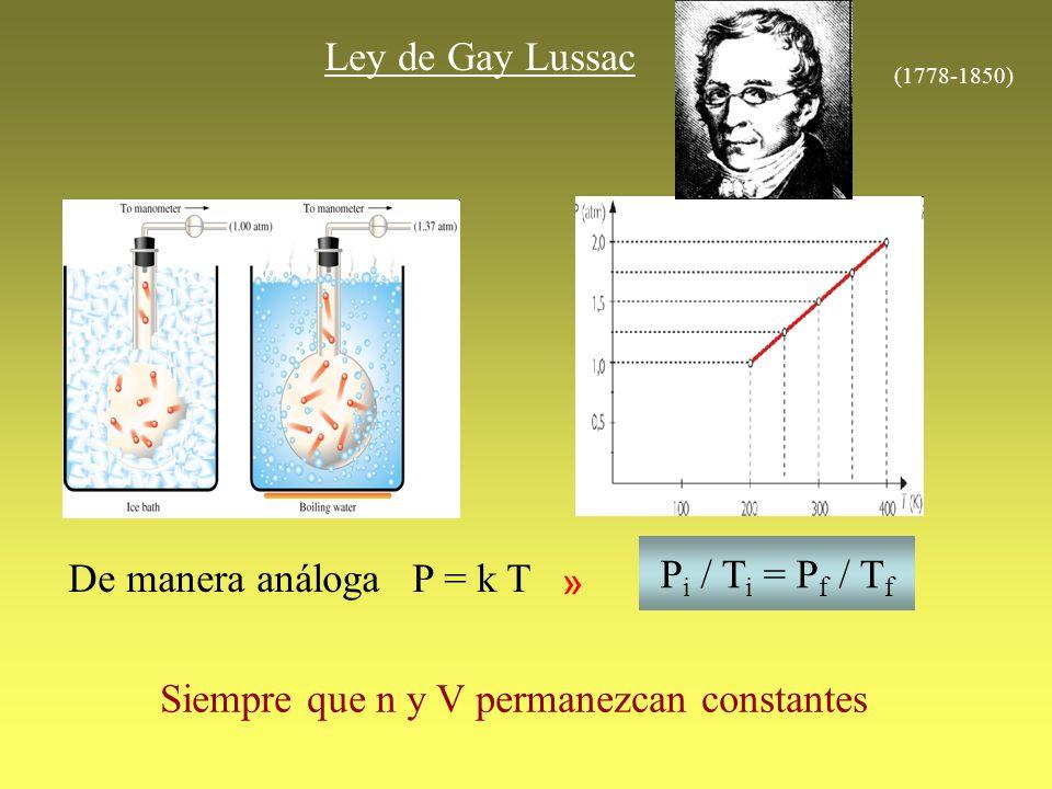 De manera análoga P = k T P i / T i = P f / T f » Siempre que n y V permanezcan constantes Ley de Gay Lussac (1778-1850)