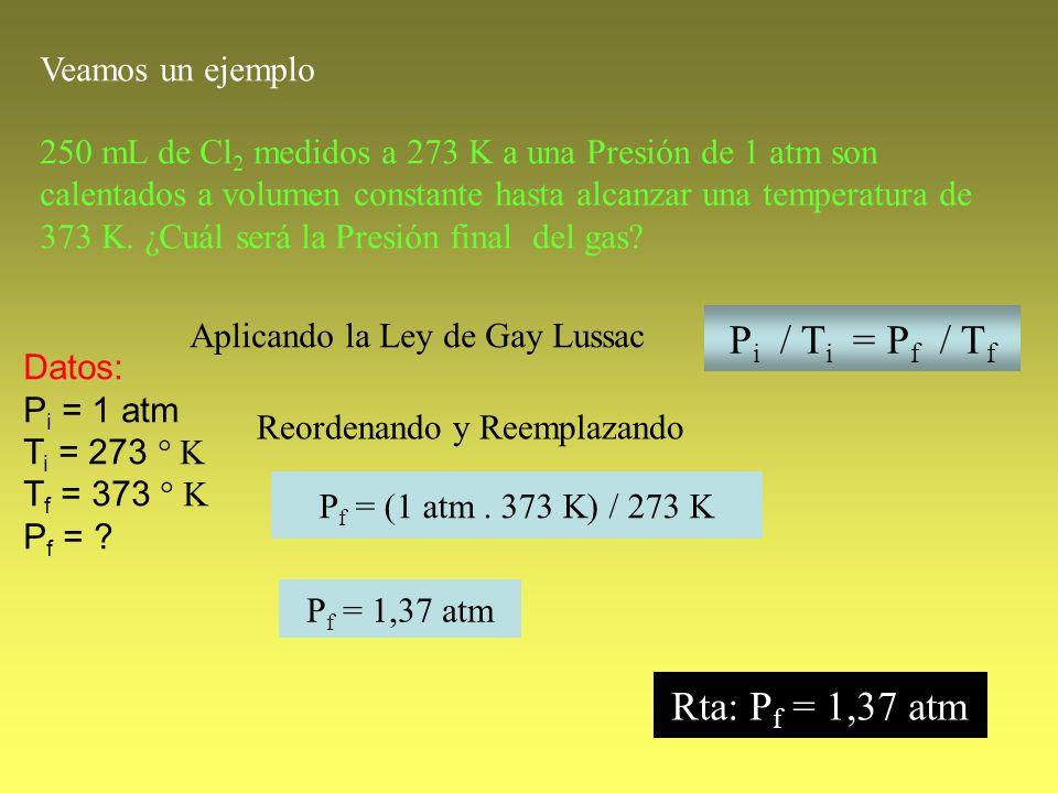 Veamos un ejemplo 250 mL de Cl 2 medidos a 273 K a una Presión de 1 atm son calentados a volumen constante hasta alcanzar una temperatura de 373 K. ¿C