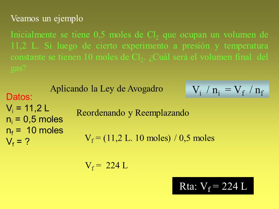 Veamos un ejemplo Datos: V i = 11,2 L n i = 0,5 moles n f = 10 moles V f = ? Aplicando la Ley de Avogadro V i / n i = V f / n f Reordenando y Reemplaz