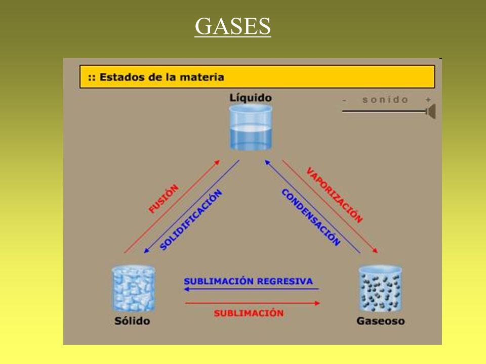 Supongamos que tenemos una mezcla gaseosa conformada por los gases A y B Entonces: P A = n A.