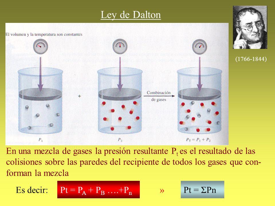 Ley de Dalton (1766-1844) En una mezcla de gases la presión resultante P t es el resultado de las colisiones sobre las paredes del recipiente de todos