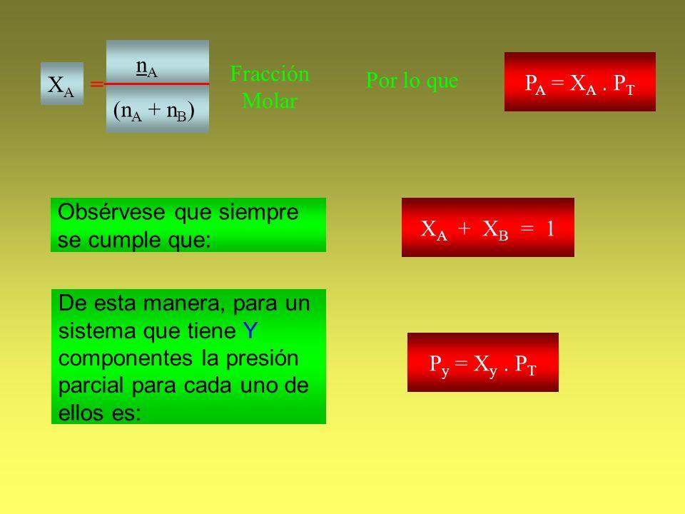 Obsérvese que siempre se cumple que: X A + X B = 1 De esta manera, para un sistema que tiene Y componentes la presión parcial para cada uno de ellos e