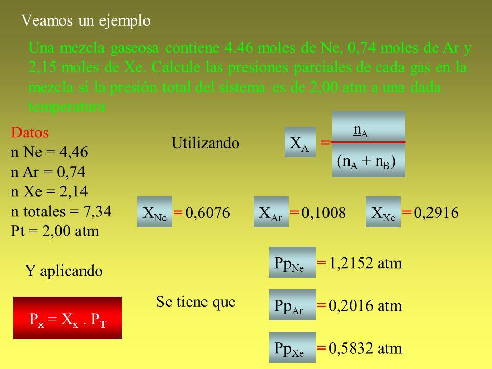 Veamos un ejemplo Una mezcla gaseosa contiene 4.46 moles de Ne, 0,74 moles de Ar y 2,15 moles de Xe. Calcule las presiones parciales de cada gas en la