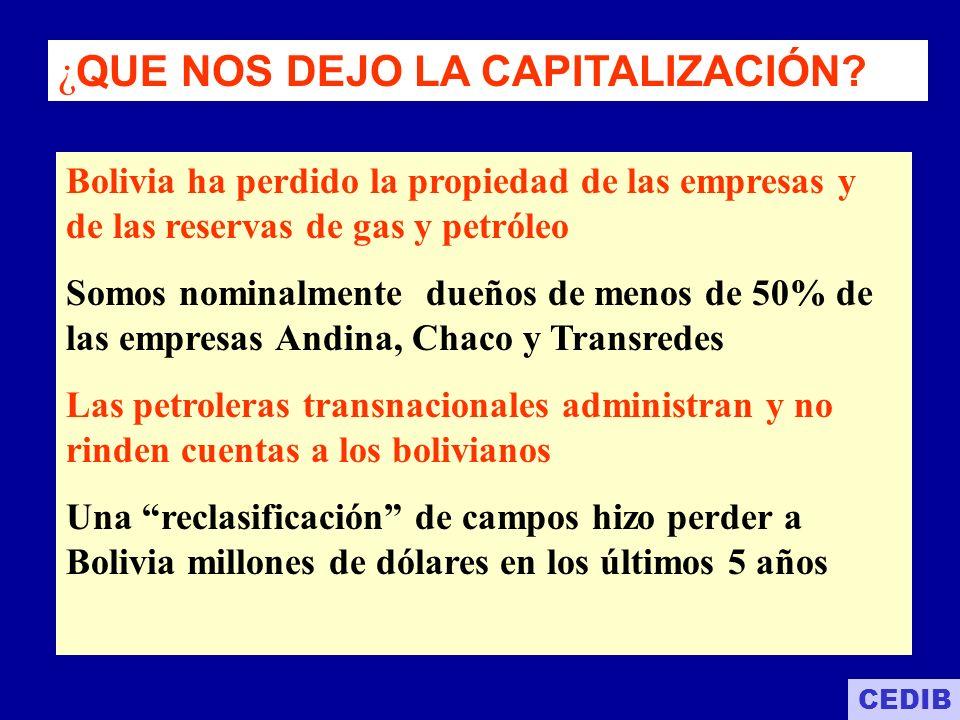 LEY DE HIDROCARBUROS 1689 aprobada el 30 de abril de 1996 diferencia: Hidrocarburos existentes.- reservorios en producción al 30 Abril de 1996: PAGAN 50% DE IMPUESTOS Hidrocarburos nuevos.- hidrocarburos descubiertos luego de la promulgación de la Ley de Hidrocarburos.