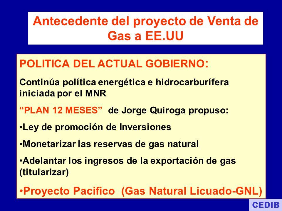 En que consiste el Proyecto Pacifico Gas Natural Licuado GNL Venta de gas natural boliviano a EE.UU CEDIB