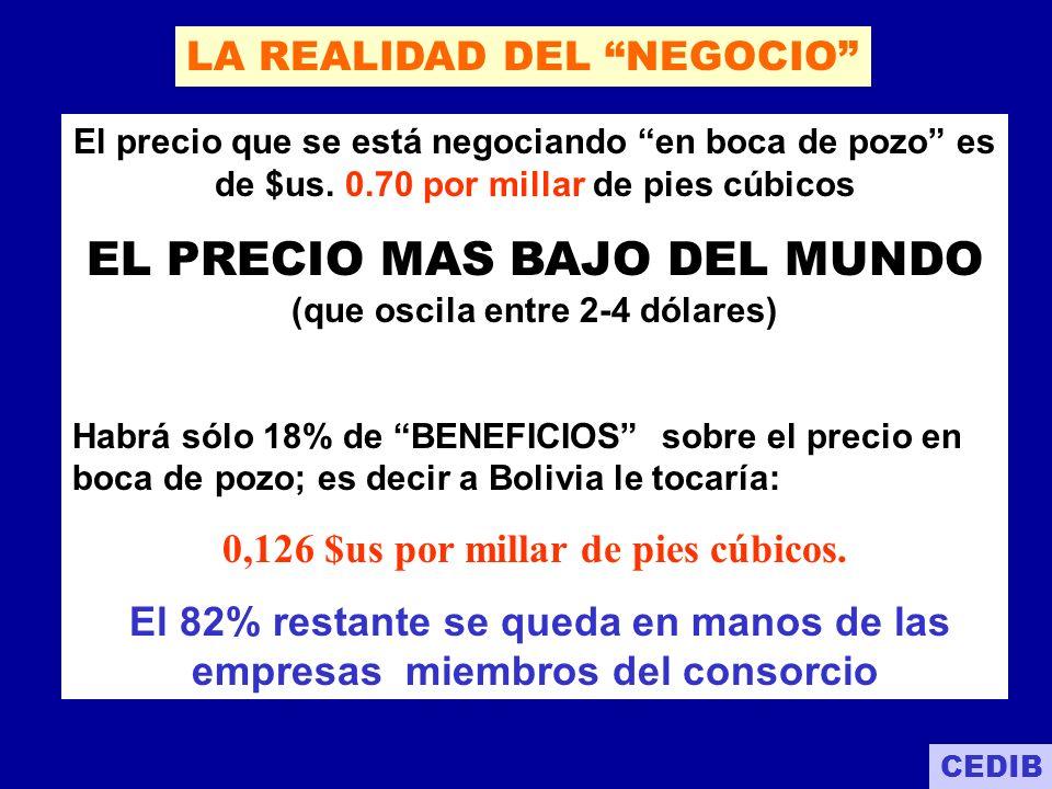 En La Paz (consumidores domésticos) pagan por millar de BTU = $us 5,48 Los brasileros pagan por millar de BTU en boca de pozo = $us 1,10 a 1.34 El precio que pretende establecer Pacifico GNL por BTU en boca de pozo = $us 0.70 CEDIB Politica irracional de precios