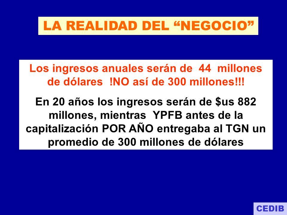 SUBVENCIONAREMOS AL MERCADO NORTEAMERICANO con bajos precios.