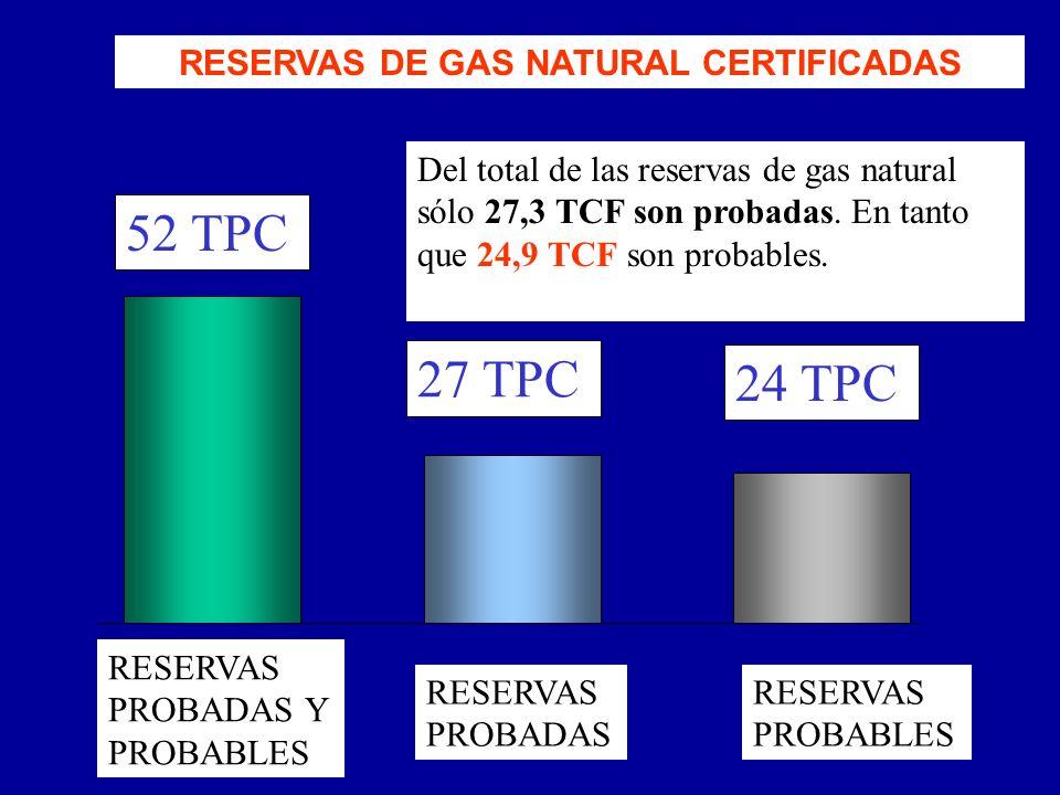 CEDIB Bolivia ocupa el segundo lugar de América Latina en RESERVAS DE GAS pero en las actuales condiciones (heredadas por la capitalización de YPFB) poco o nada de los beneficios llegan al bolsillo de los bolivianos