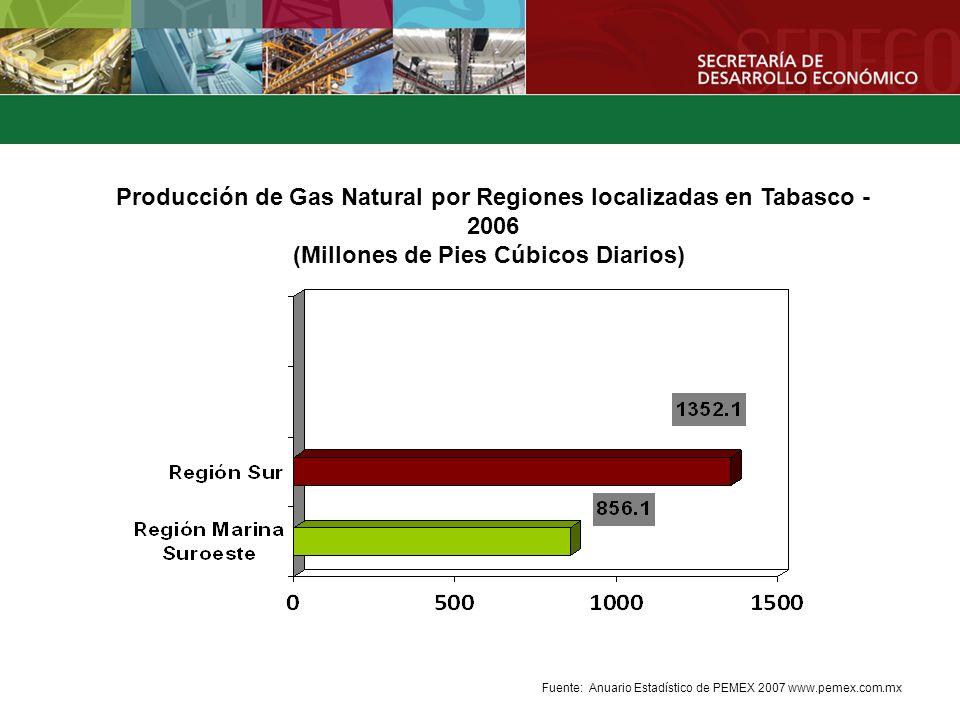 Producción de Gas Natural por Regiones localizadas en Tabasco - 2006 (Millones de Pies Cúbicos Diarios) Fuente: Anuario Estadístico de PEMEX 2007 www.
