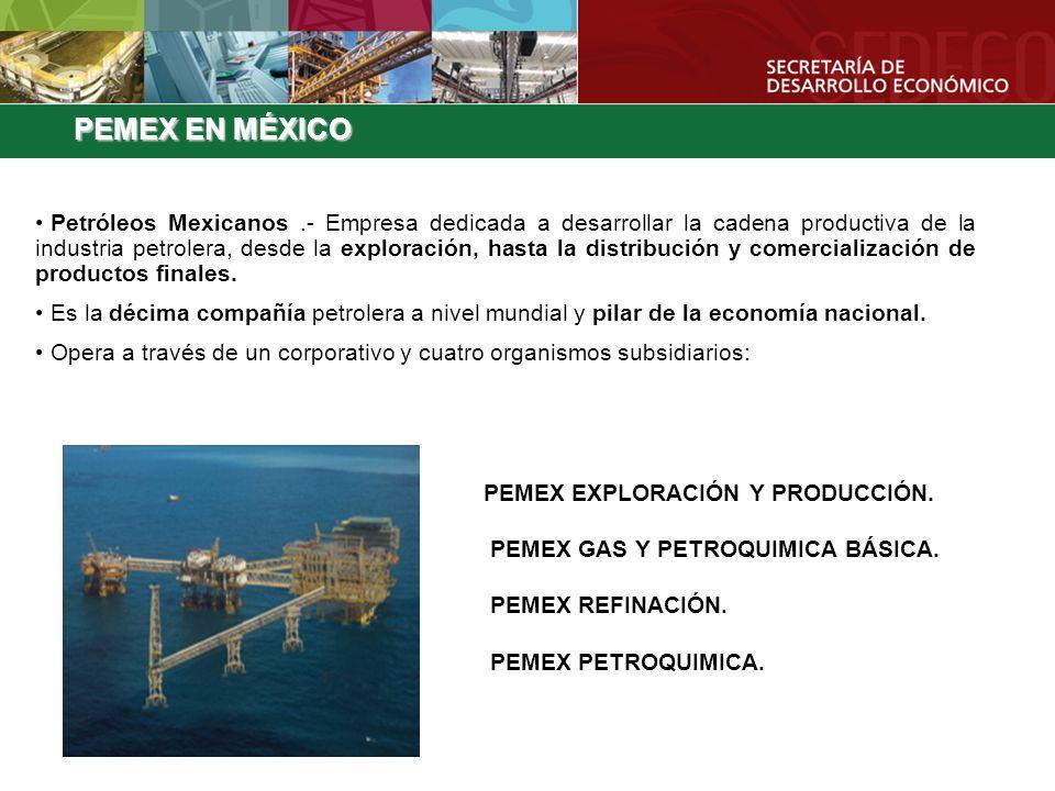 PEMEX EN MÉXICO Petróleos Mexicanos.- Empresa dedicada a desarrollar la cadena productiva de la industria petrolera, desde la exploración, hasta la di