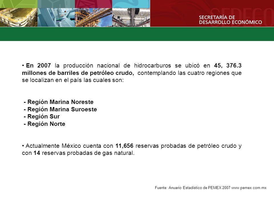 En 2007 la producción nacional de hidrocarburos se ubicó en 45, 376.3 millones de barriles de petróleo crudo, contemplando las cuatro regiones que se