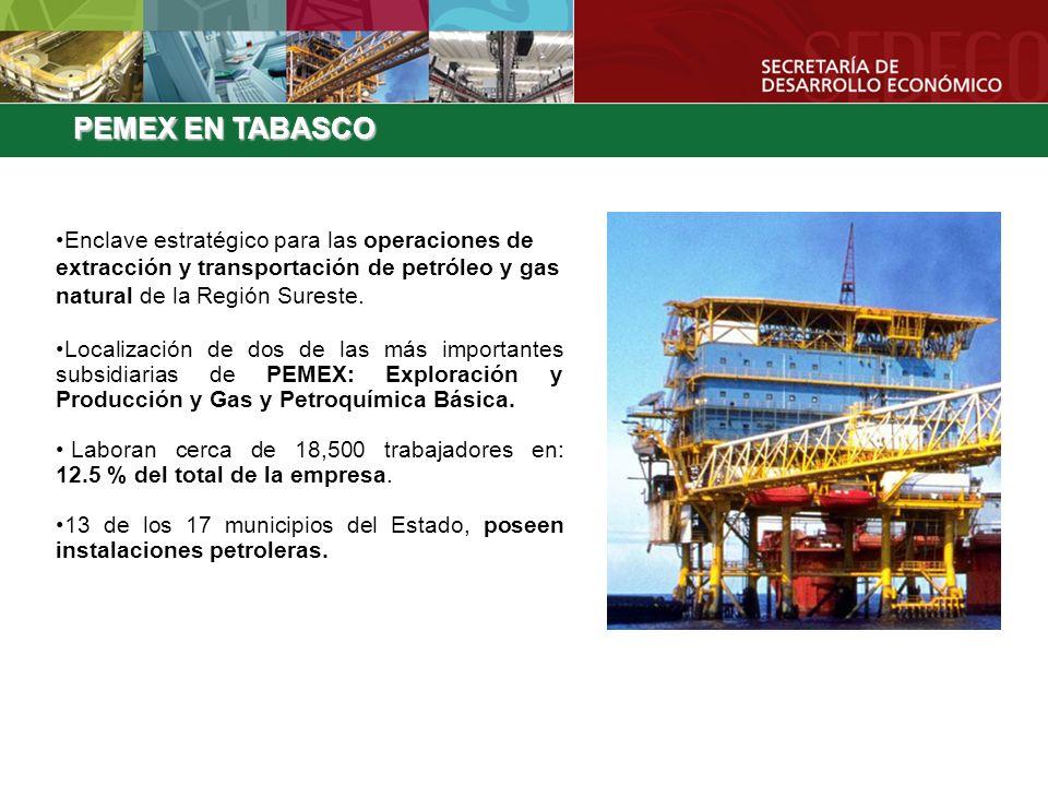 Enclave estratégico para las operaciones de extracción y transportación de petróleo y gas natural de la Región Sureste. Localización de dos de las más