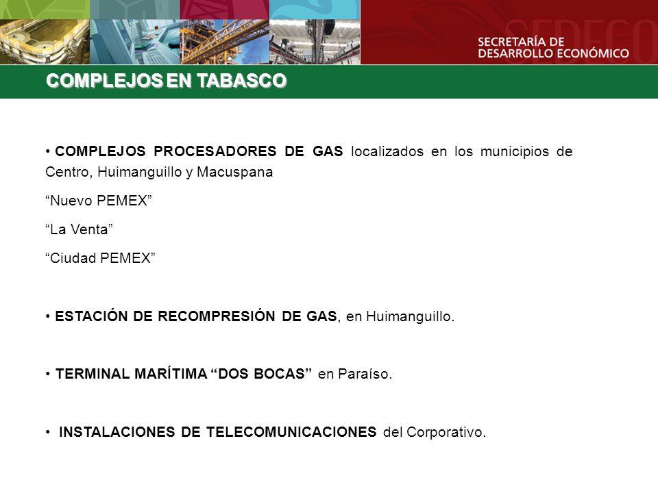 COMPLEJOS PROCESADORES DE GAS localizados en los municipios de Centro, Huimanguillo y Macuspana Nuevo PEMEX La Venta Ciudad PEMEX ESTACIÓN DE RECOMPRE