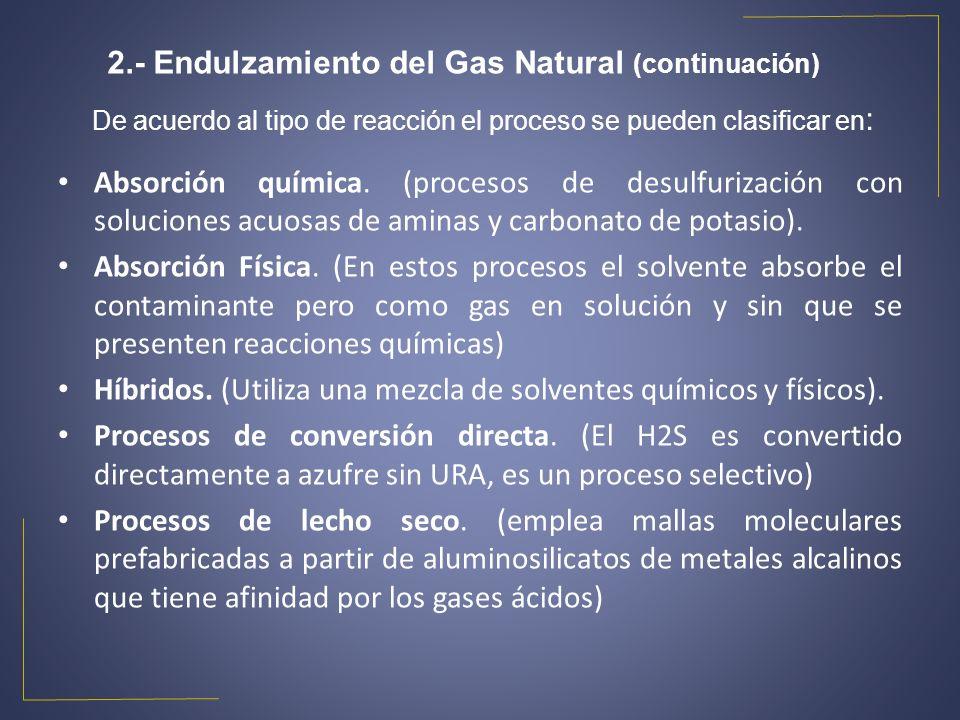 Absorción química. (procesos de desulfurización con soluciones acuosas de aminas y carbonato de potasio). Absorción Física. (En estos procesos el solv
