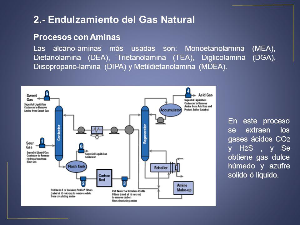 3.- Deshidratación del Gas Natural Consiste en la remoción del agua mediante alguno de los siguientes procesos: La deshidratación por absorción: Unidad de glicol – Liquido disecante que absorbe el agua por contacto, usualmente con trietilen glicol.