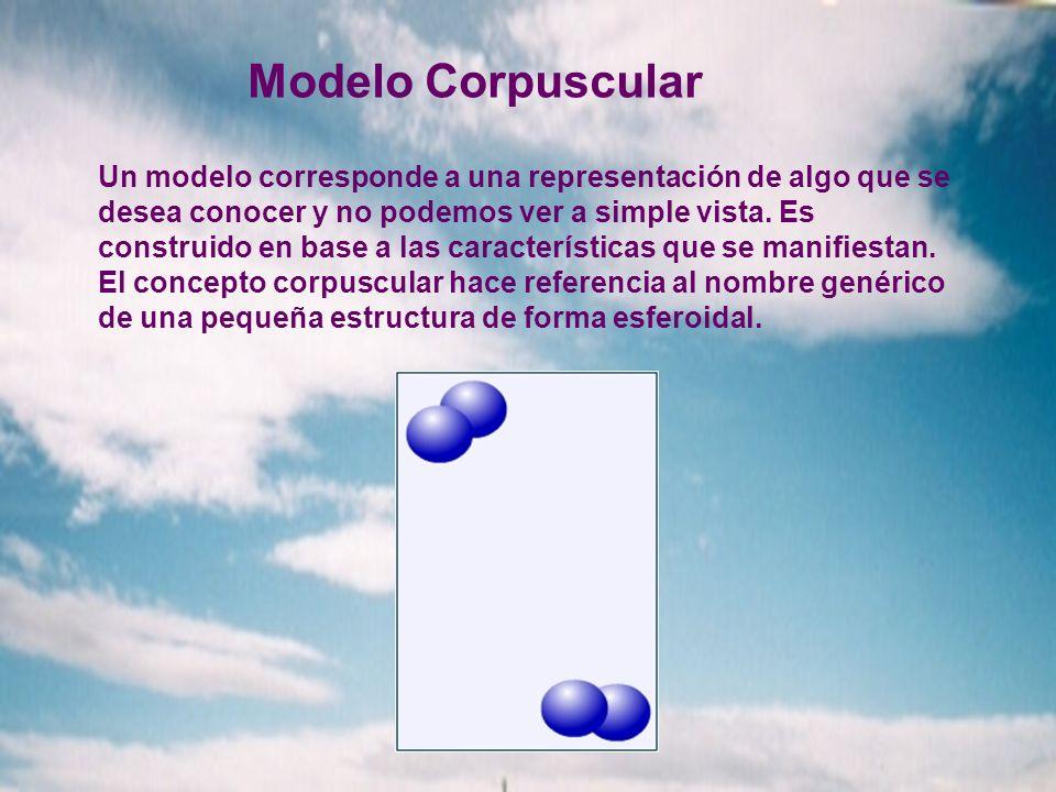 Un modelo corresponde a una representación de algo que se desea conocer y no podemos ver a simple vista. Es construido en base a las características q