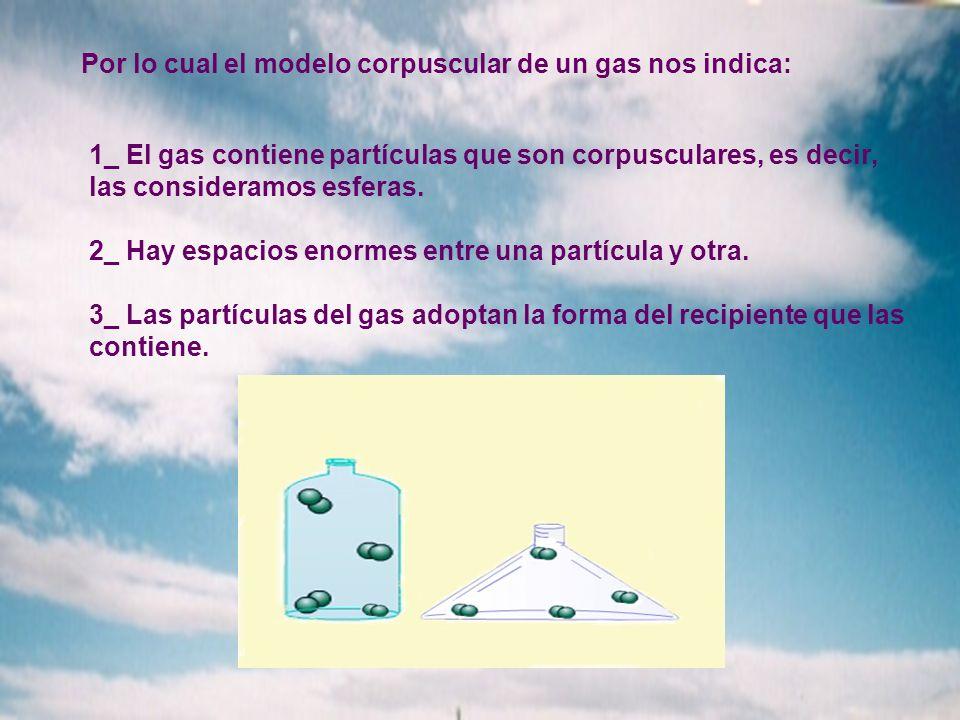 Por lo cual el modelo corpuscular de un gas nos indica: 1_ El gas contiene partículas que son corpusculares, es decir, las consideramos esferas. 2_ Ha