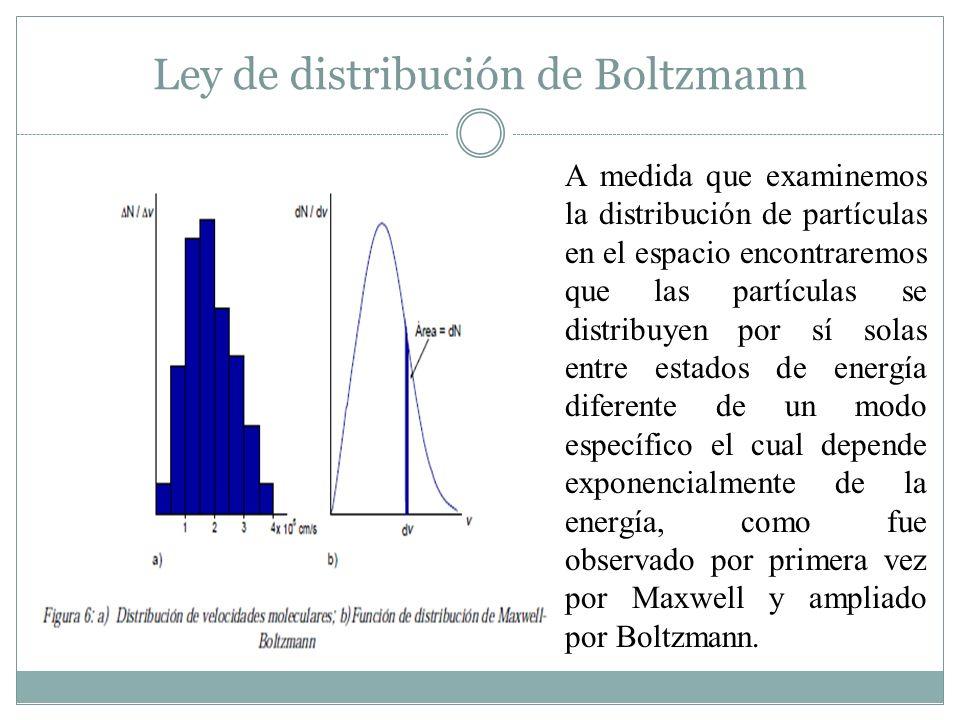 Ley de distribución de Boltzmann A medida que examinemos la distribución de partículas en el espacio encontraremos que las partículas se distribuyen por sí solas entre estados de energía diferente de un modo específico el cual depende exponencialmente de la energía, como fue observado por primera vez por Maxwell y ampliado por Boltzmann.