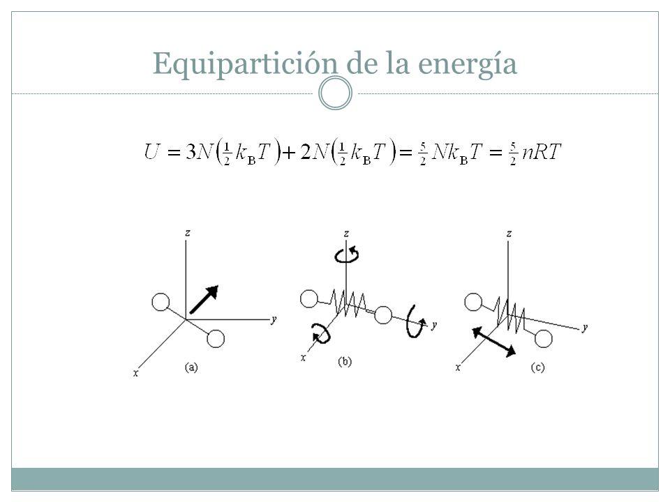 Equipartición de la energía