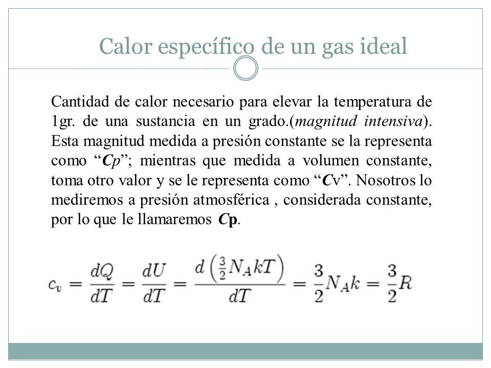 Calor específico de un gas ideal Cantidad de calor necesario para elevar la temperatura de 1gr.