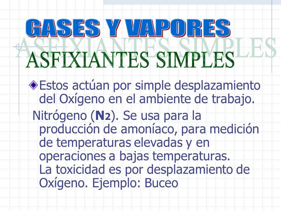 Estos actúan por simple desplazamiento del Oxígeno en el ambiente de trabajo.