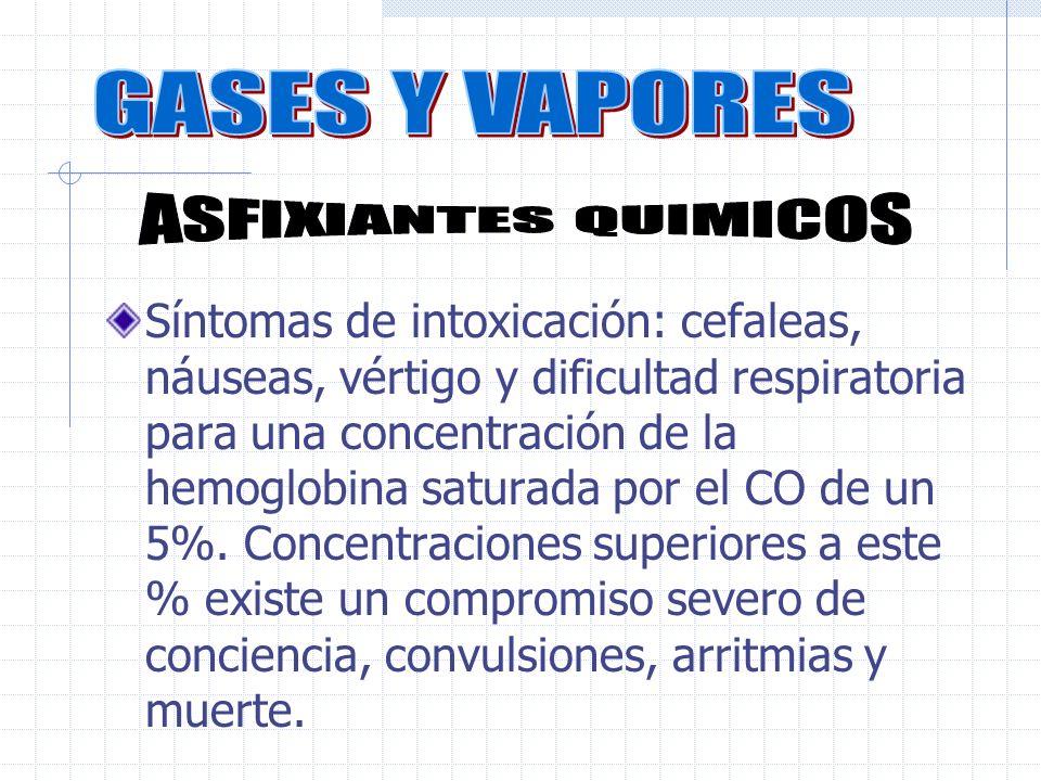 Síntomas de intoxicación: cefaleas, náuseas, vértigo y dificultad respiratoria para una concentración de la hemoglobina saturada por el CO de un 5%.