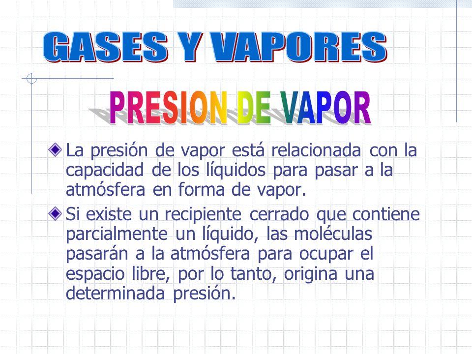 La presión de vapor está relacionada con la capacidad de los líquidos para pasar a la atmósfera en forma de vapor.