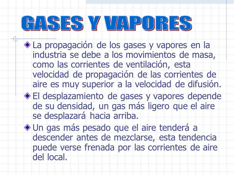 La propagación de los gases y vapores en la industria se debe a los movimientos de masa, como las corrientes de ventilación, esta velocidad de propagación de las corrientes de aire es muy superior a la velocidad de difusión.