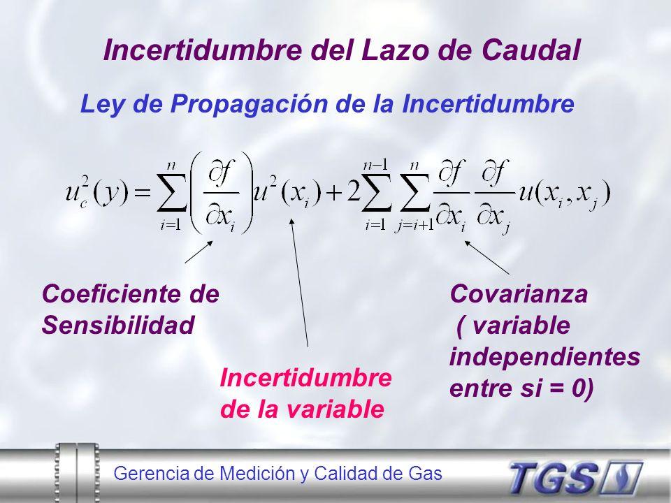 Gerencia de Medición y Calidad de Gas Incertidumbre del Lazo de Caudal Ley de Propagación de la Incertidumbre Coeficiente de Sensibilidad Covarianza (