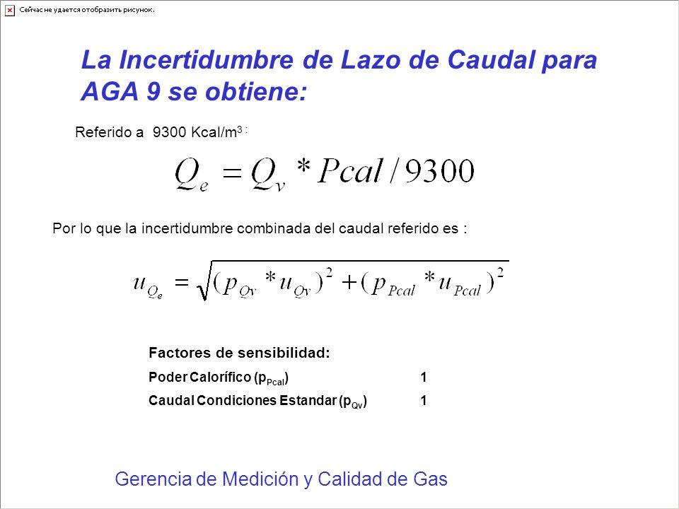 Gerencia de Medición y Calidad de Gas La Incertidumbre de Lazo de Caudal para AGA 9 se obtiene: Factores de sensibilidad: Poder Calorífico (p Pcal )1