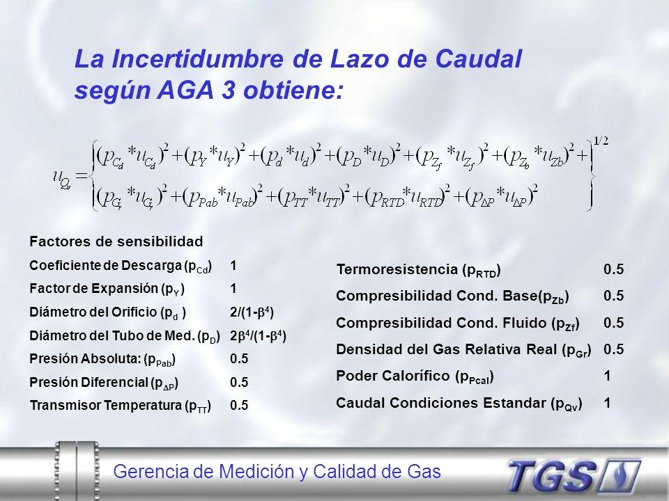 Gerencia de Medición y Calidad de Gas La Incertidumbre de Lazo de Caudal según AGA 3 obtiene: Factores de sensibilidad Coeficiente de Descarga (p Cd )