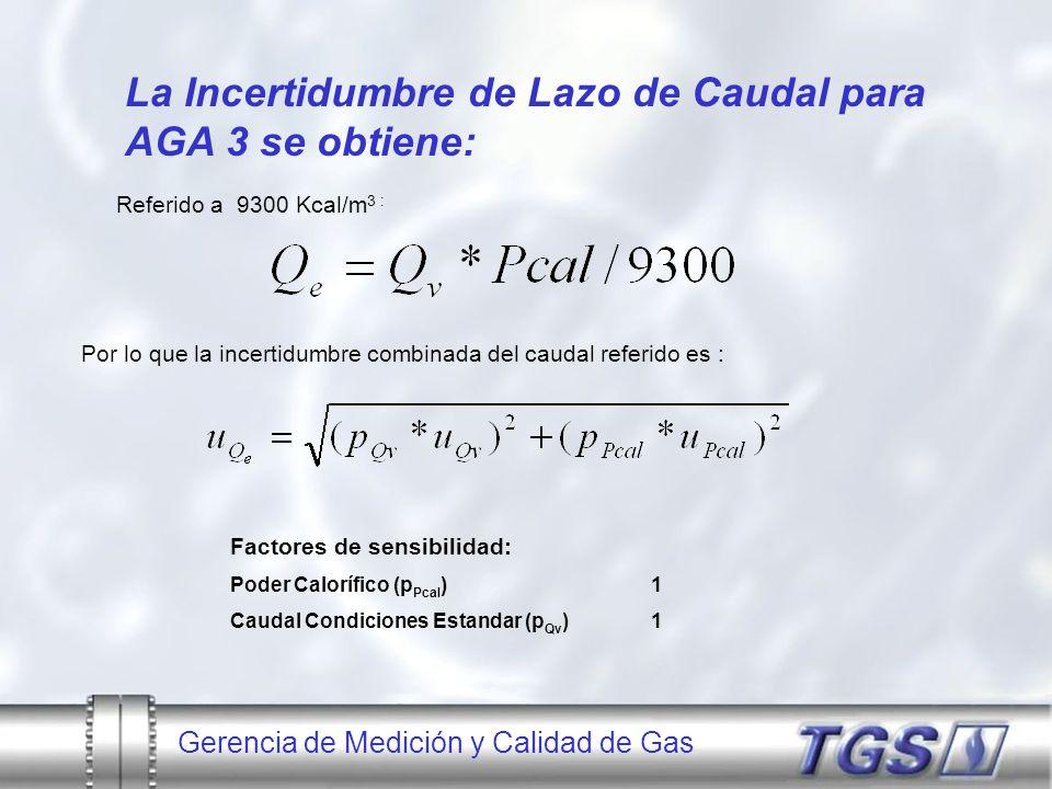 Gerencia de Medición y Calidad de Gas La Incertidumbre de Lazo de Caudal para AGA 3 se obtiene: Factores de sensibilidad: Poder Calorífico (p Pcal )1