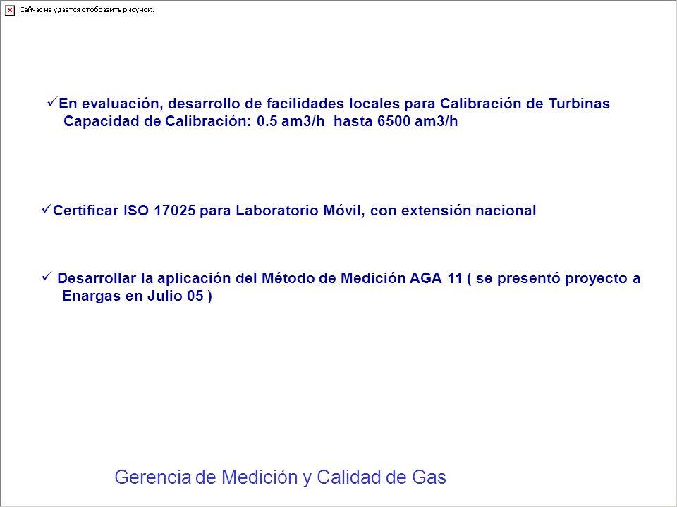Gerencia de Medición y Calidad de Gas Certificar ISO 17025 para Laboratorio Móvil, con extensión nacional En evaluación, desarrollo de facilidades loc