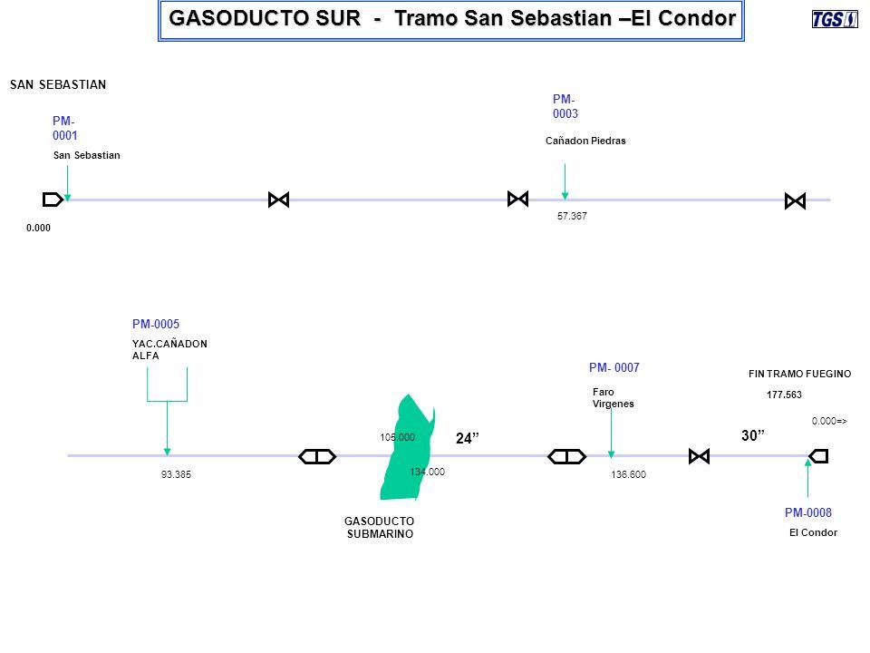 SAN SEBASTIAN GASODUCTO SUR - Tramo San Sebastian –El Condor Cañadon Piedras PM- 0003 San Sebastian PM- 0001 GASODUCTO SUBMARINO Faro Virgenes PM- 000