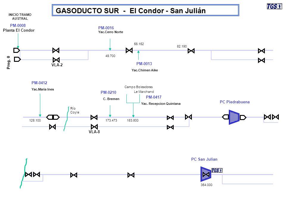 Planta El Condor VLA-2 GASODUCTO SUR - El Condor - San Julián Yac.Cerro Norte VLA-8 C. Bremen Le Marchand Prog. 0 Río Coyle Yac.Chimen Aike PM-0016 PM