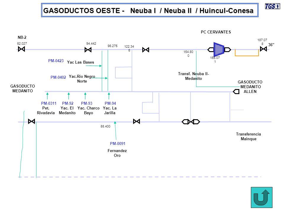 NB-2 PC CERVANTES PM-0091 Fernandez Oro GASODUCTO MEDANITO ALLEN Transferencia Mainque 62.027 94.442 155.07 1 187.07 8 36 88.400 GASODUCTOS OESTE - Ne