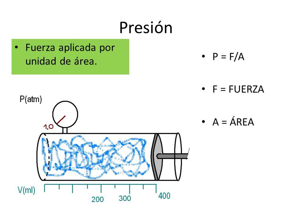 Presión Fuerza aplicada por unidad de área. P = F/A F = FUERZA A = ÁREA