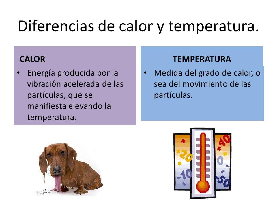 Diferencias de calor y temperatura.