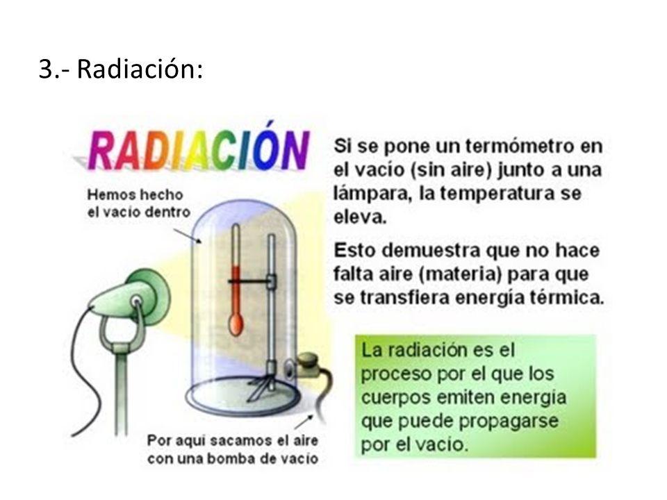3.- Radiación: